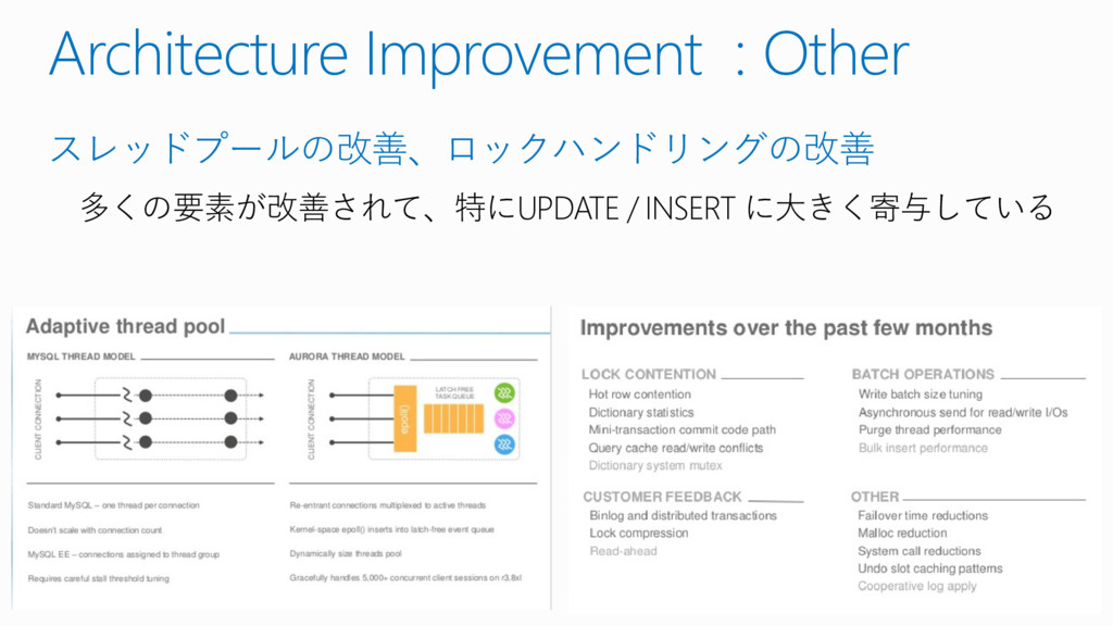 Architecture Improvement : Other スレッドプールの改善、ロック...