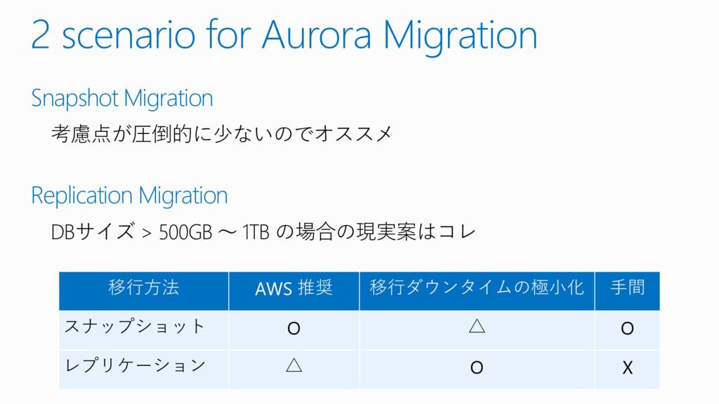 2 scenario for Aurora Migration Snapshot Migrat...