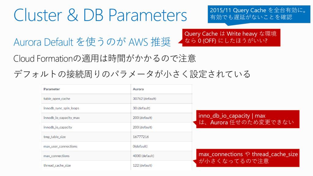 Cluster & DB Parameters Aurora Default を使うのが AW...