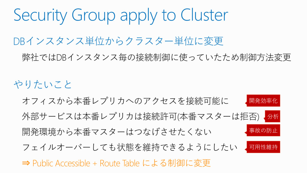 Security Group apply to Cluster DBインスタンス単位からクラス...