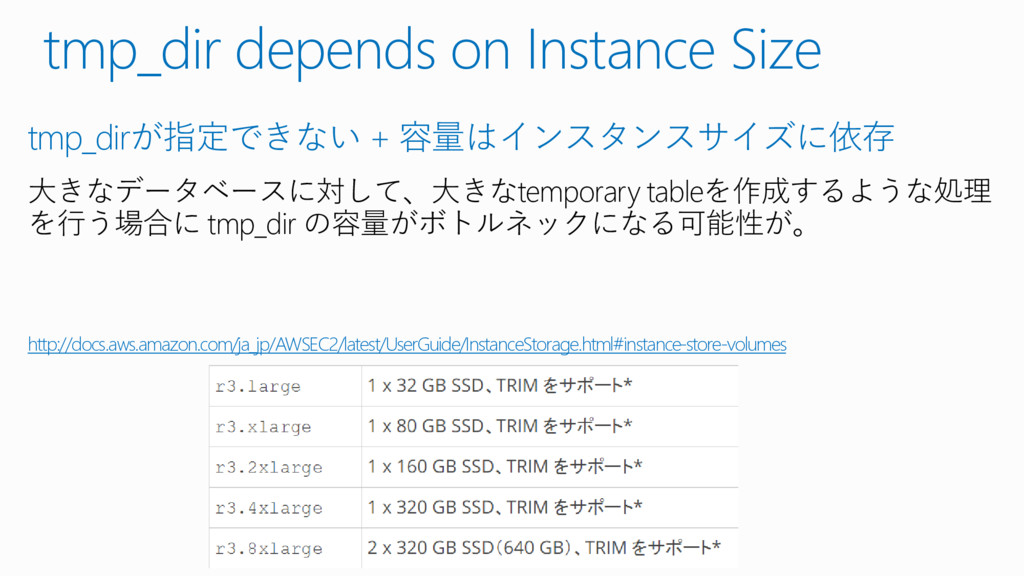 tmp_dir depends on Instance Size tmp_dirが指定できない...