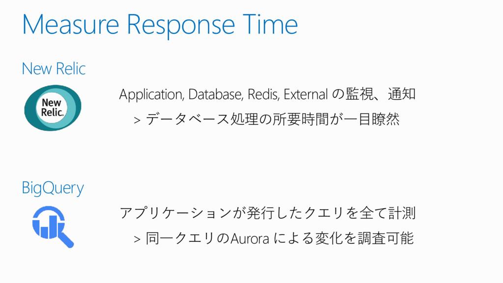 Measure Response Time New Relic Application, Da...