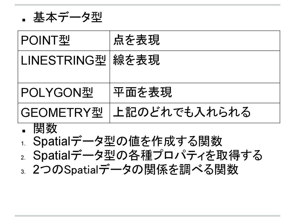 ■ 基本データ型 ■ 関数 1. Spatialデータ型の値を作成する関数 2. Spatia...