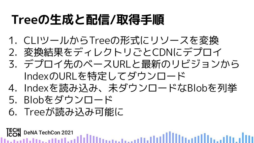 1. CLIツールからTreeの形式にリソースを変換 2. 変換結果をディレクトリごとCDNに...