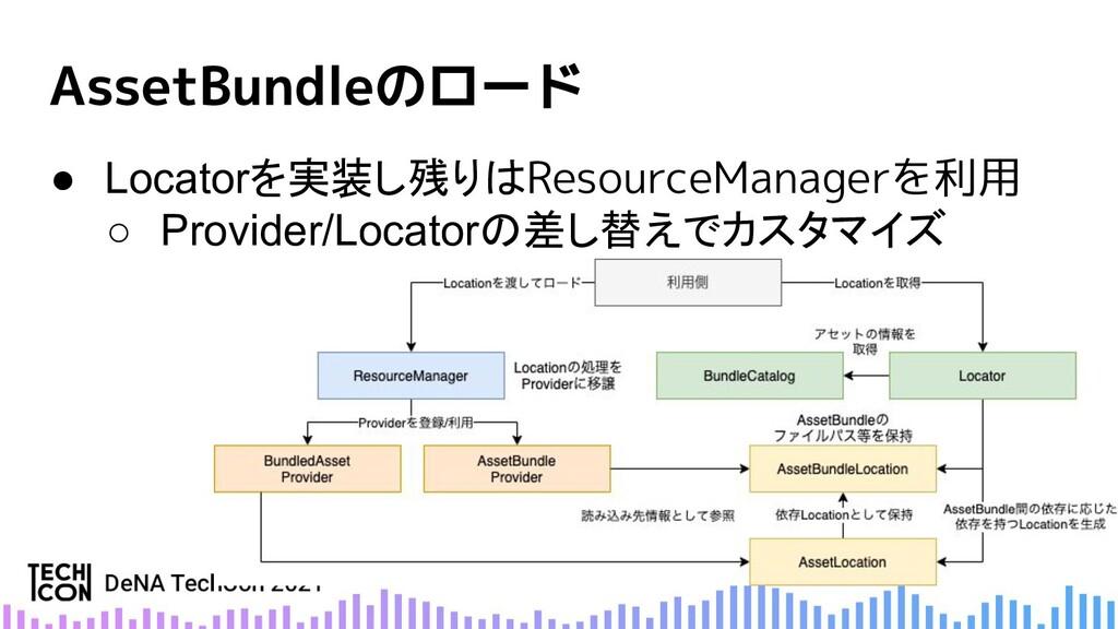 ● Locatorを実装し残りはResourceManagerを利用 ○ Provider/L...