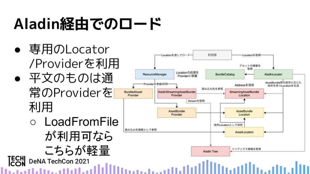 ● 専用のLocator /Providerを利用 ● 平文のものは通 常のProviderを...