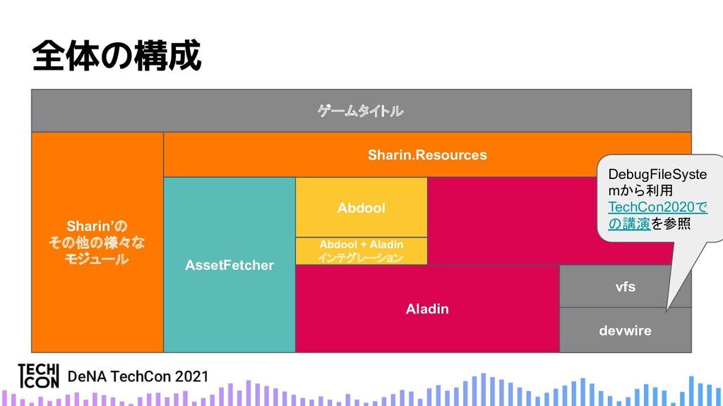 Aladin Abdool Sharin.Resources AssetFetcher Sha...