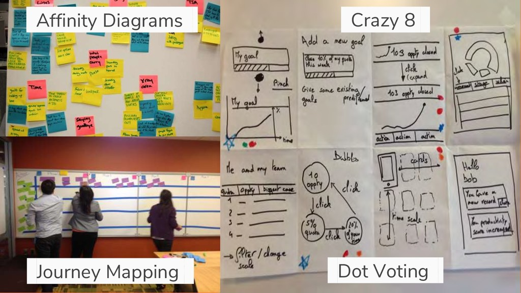 12 Journey Mapping . Affinity Diagrams . Crazy ...