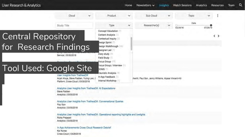 15 Central Repository . .for Research Findings....