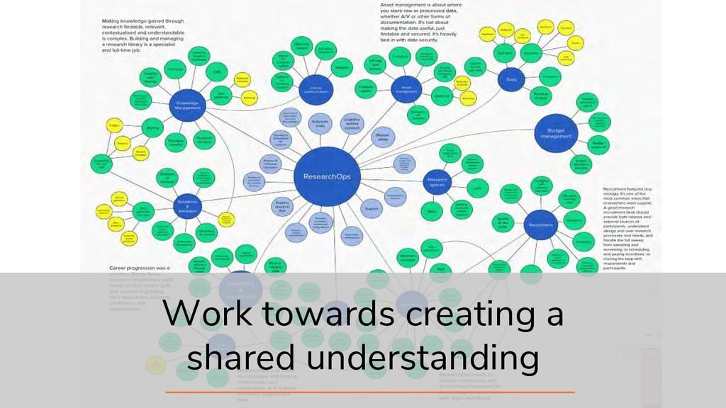 19 Work towards creating a shared understanding