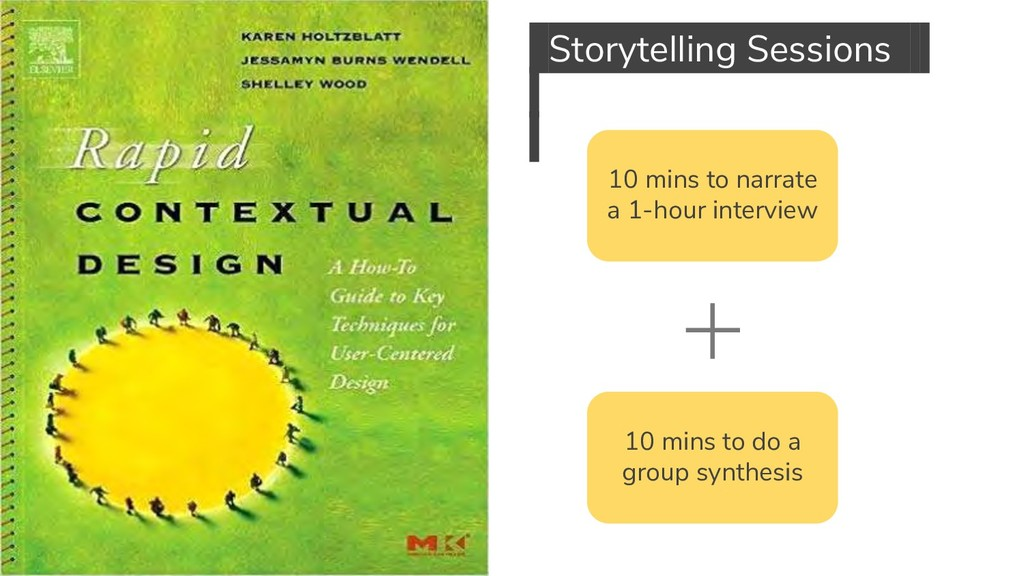 Storytelling Sessions . 10 mins to narrate a 1-...