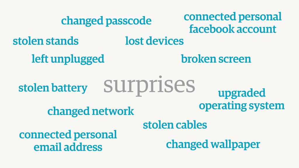 surprises changed passcode left unplugged broke...