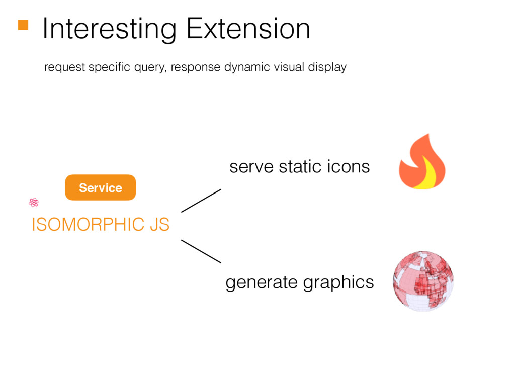 Interesting Extension ISOMORPHIC JS Service ser...