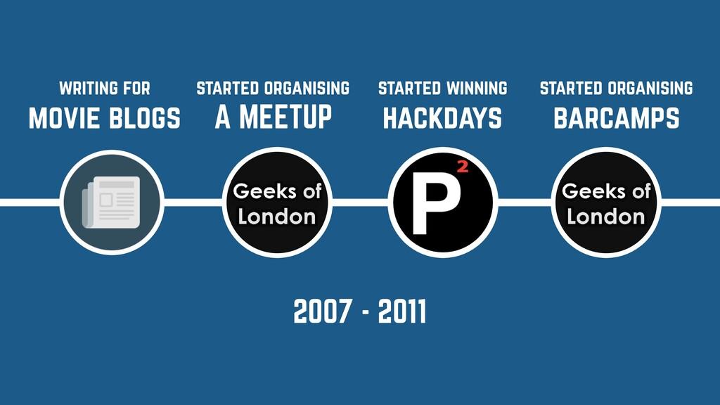 2007 - 2011 started winning hackdays started or...