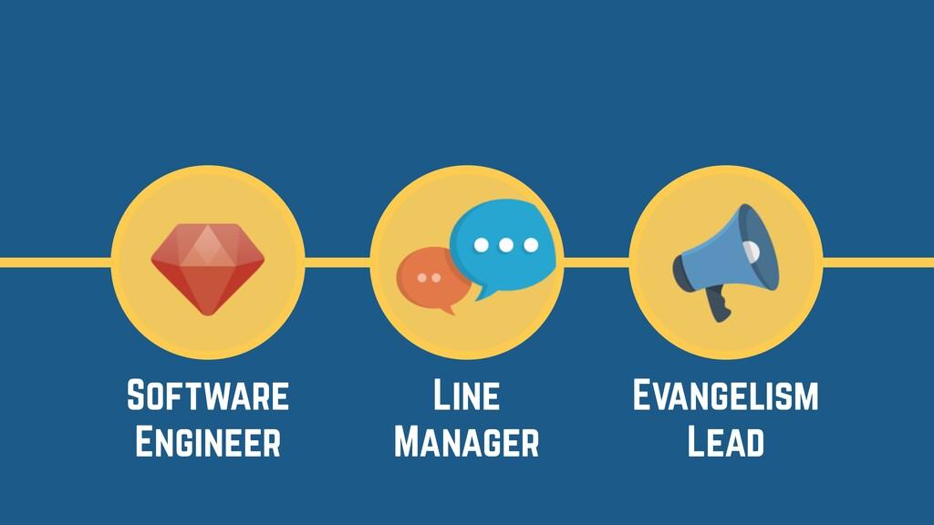 Software Engineer Line Manager Evangelism Lead