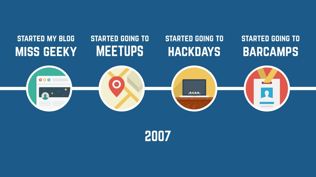 2007 started going to hackdays started going to...