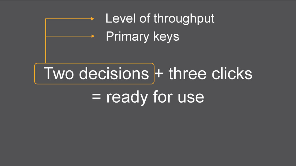 Two decisions + three clicks = ready for use Pr...