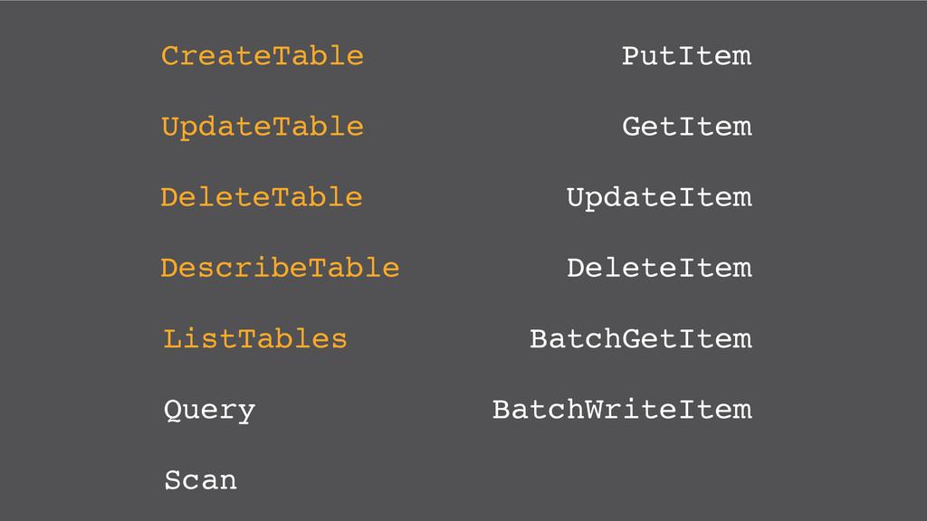 CreateTable UpdateTable DeleteTable DescribeTab...