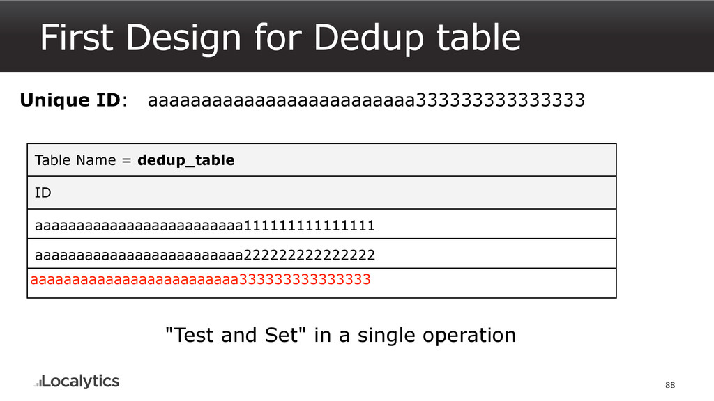 First Design for Dedup table 88 Unique ID: aaaa...