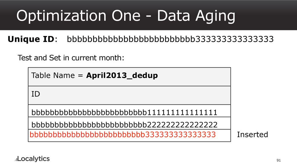Optimization One - Data Aging 91 Unique ID: bbb...