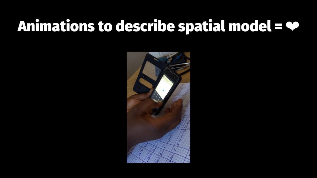 Animations to describe spatial model = ❤