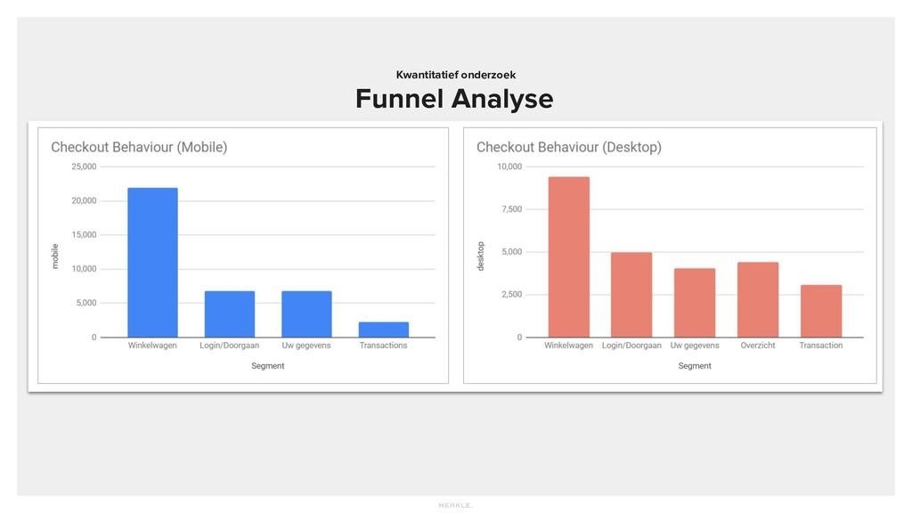 Kwantitatief onderzoek Funnel Analyse