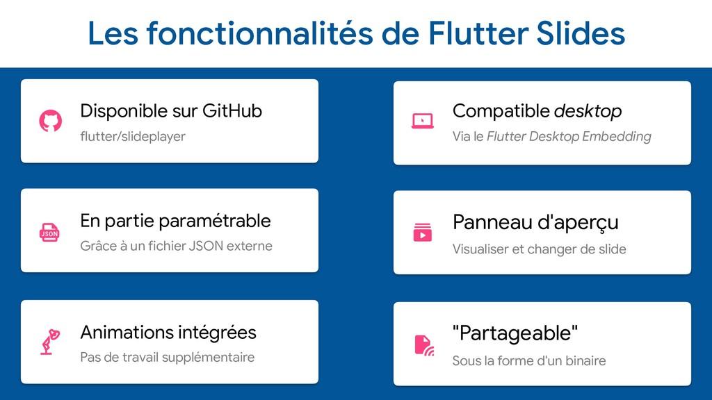 Les fonctionnalités de Flutter Slides Disponibl...