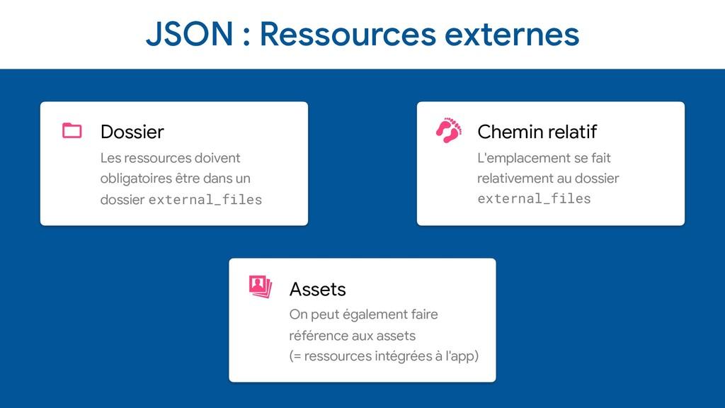 JSON : Ressources externes Dossier  Les ressour...