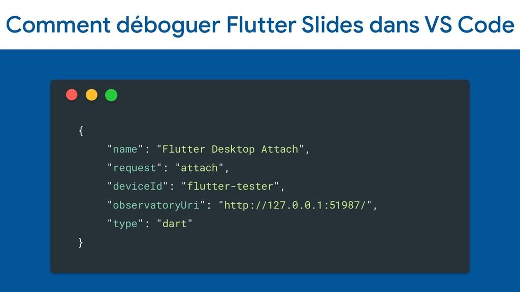 Comment déboguer Flutter Slides dans VS Code { ...