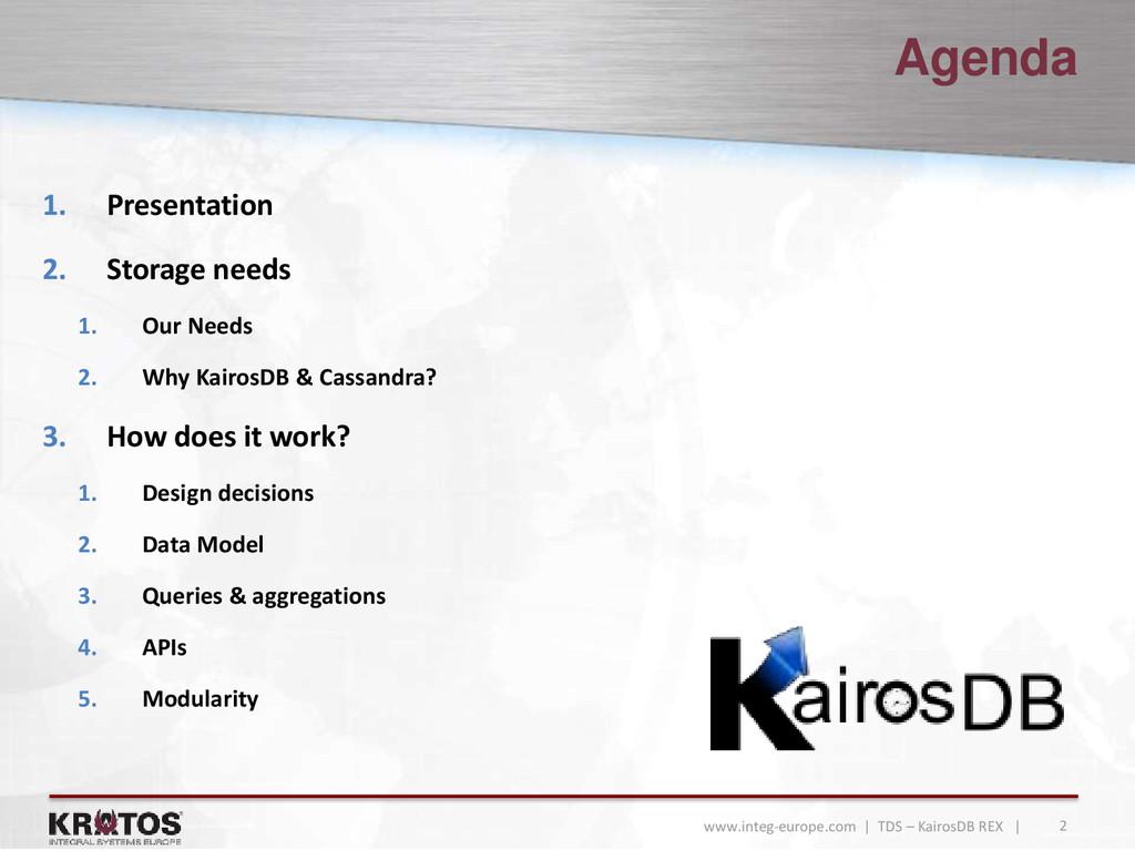 2 www.integ-europe.com | TDS – KairosDB REX | A...