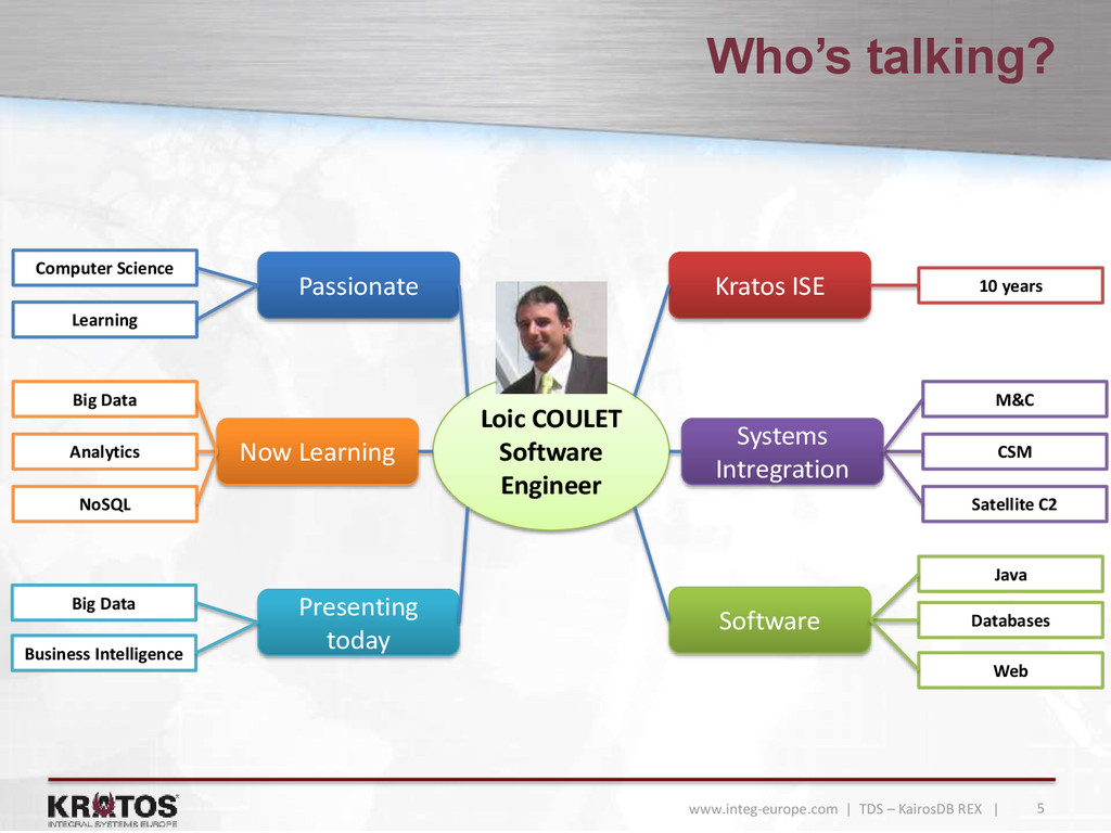 5 www.integ-europe.com | TDS – KairosDB REX | W...