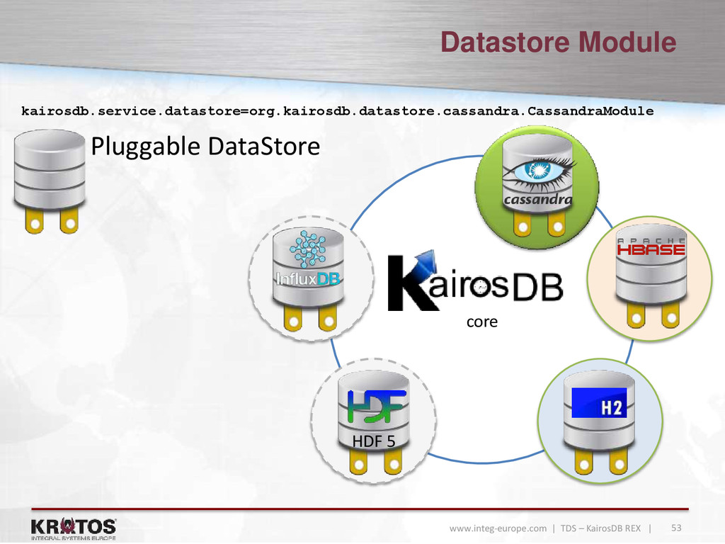 53 www.integ-europe.com | TDS – KairosDB REX | ...