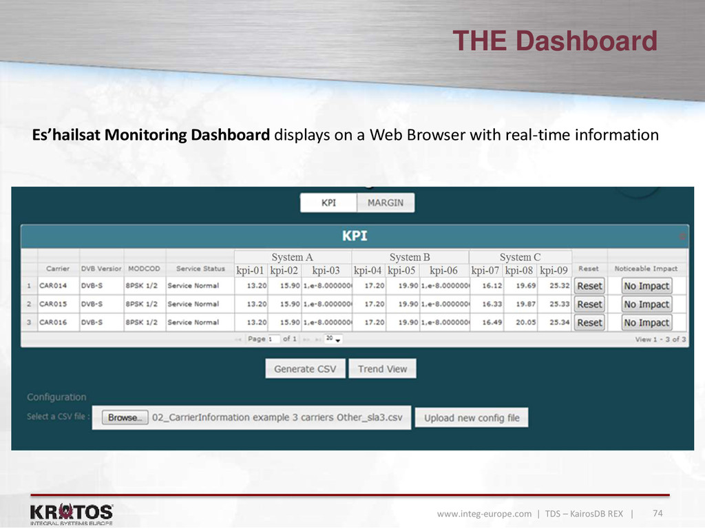 74 www.integ-europe.com | TDS – KairosDB REX | ...