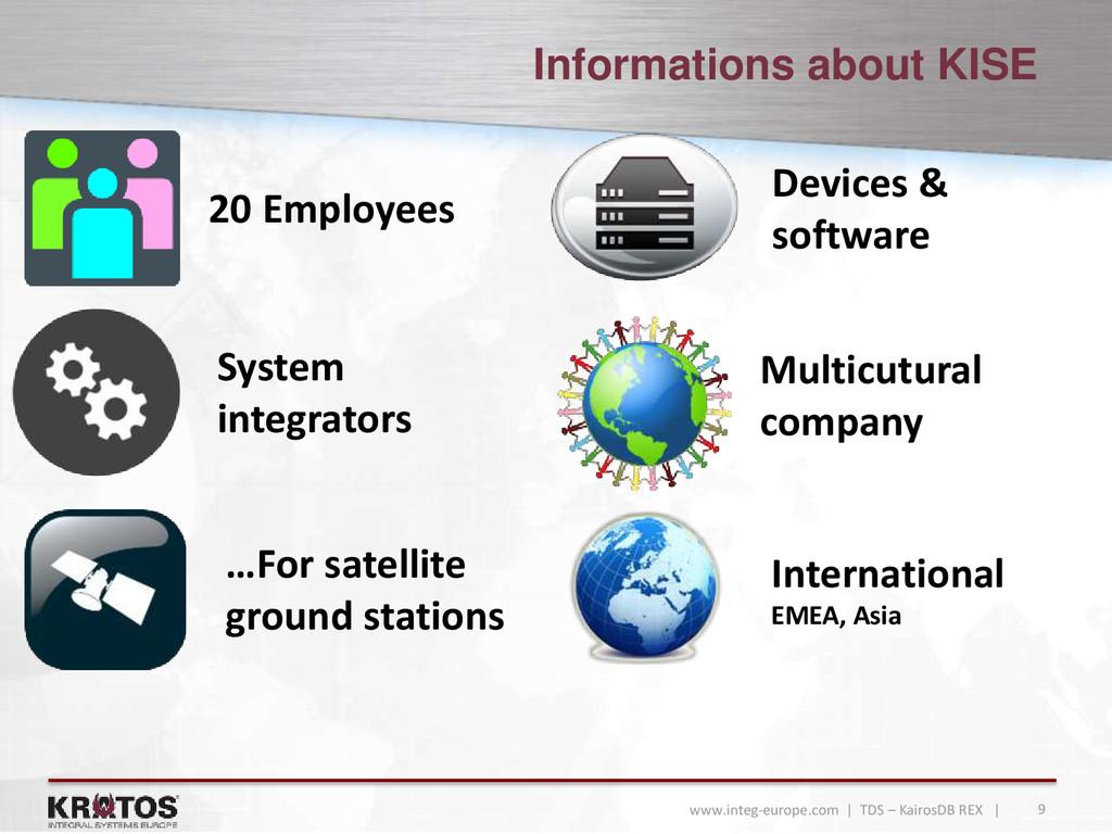 9 www.integ-europe.com | TDS – KairosDB REX | I...