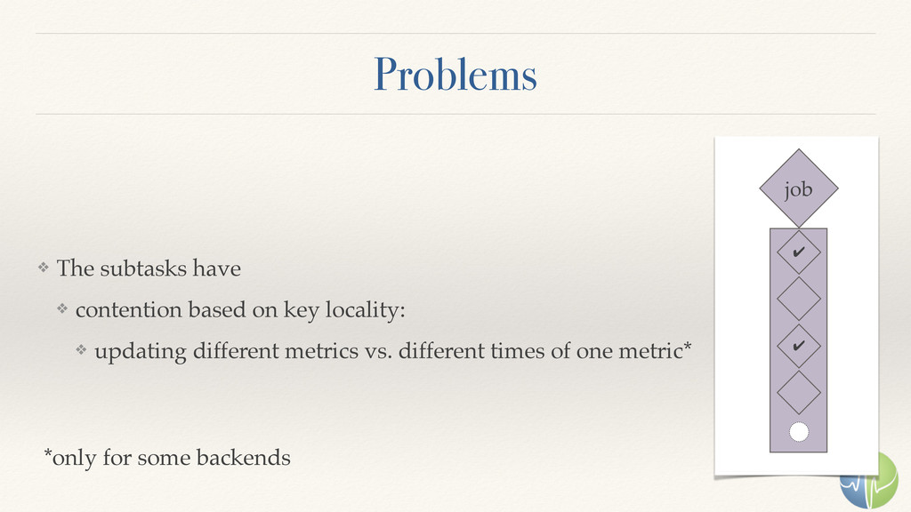 Problems ❖ The subtasks have ❖ contention based...