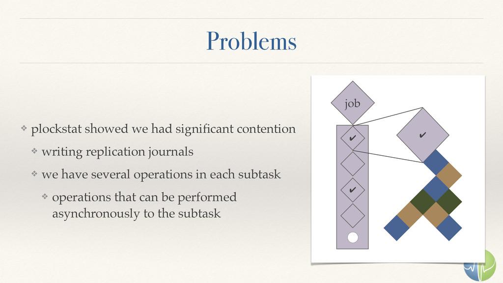 Problems ❖ plockstat showed we had significant c...