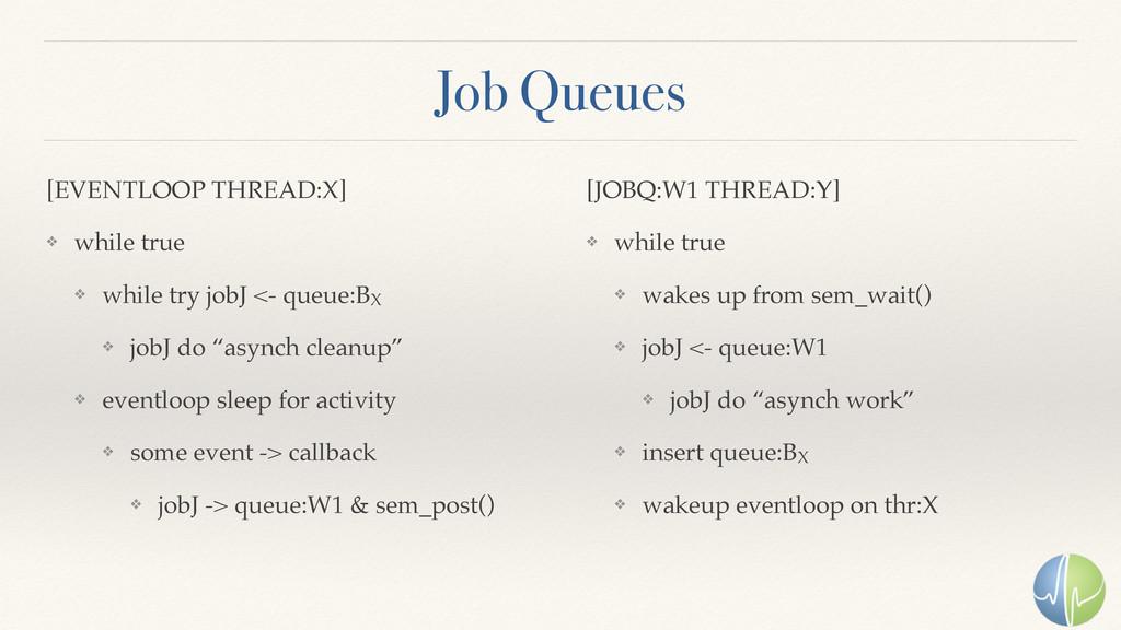 Job Queues [EVENTLOOP THREAD:X] ❖ while true ❖ ...