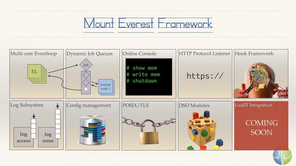 Log Subsystem Mount Everest Framework log acces...
