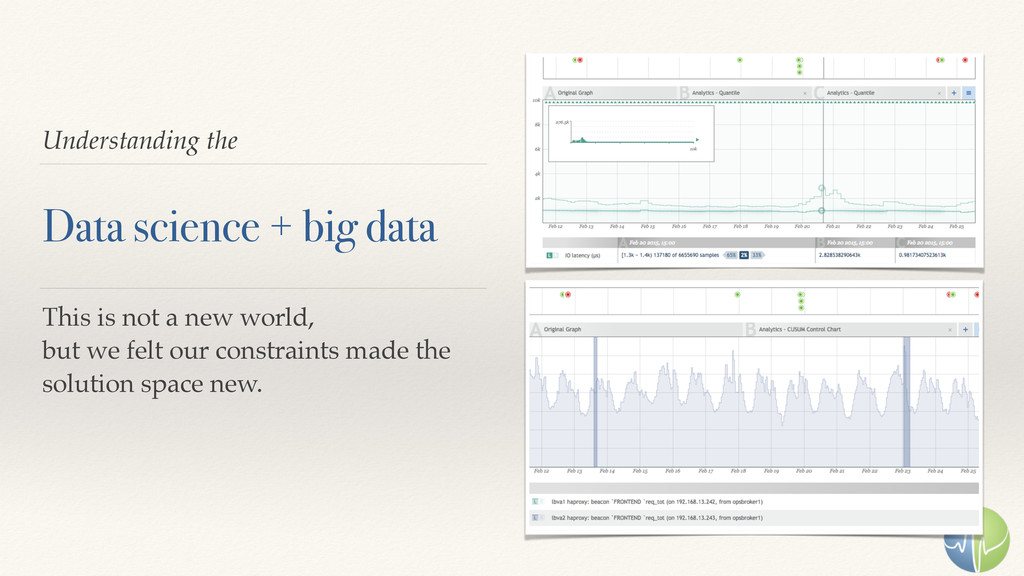 Understanding the Data science + big data This ...