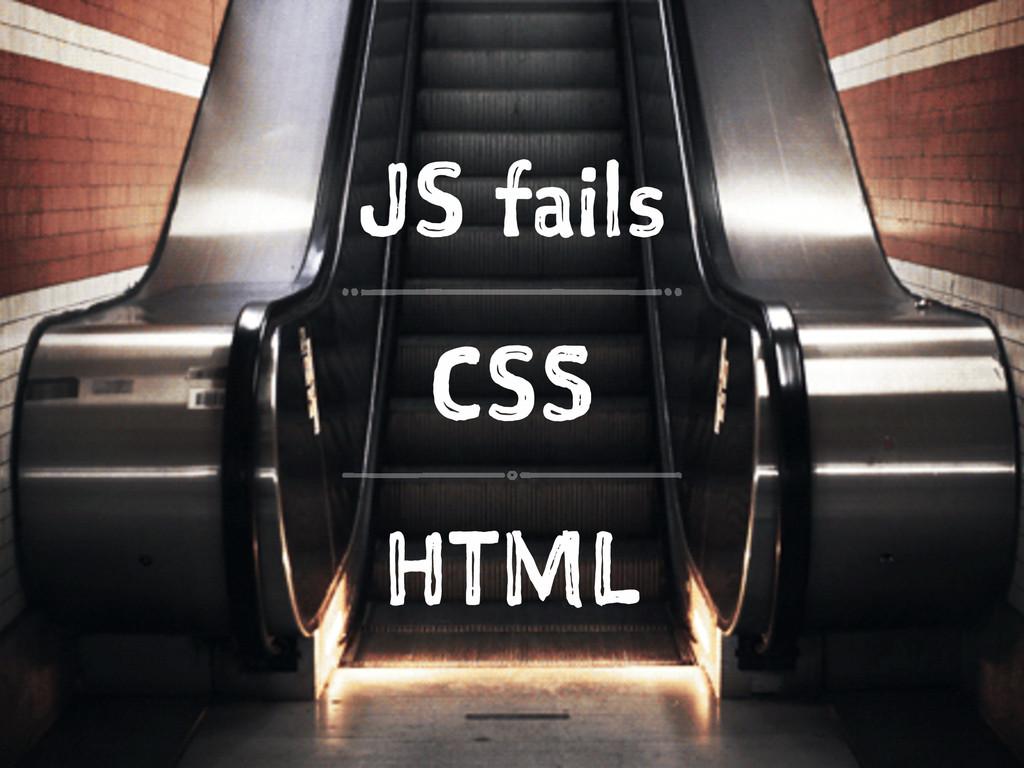 JS fails CSS HTML