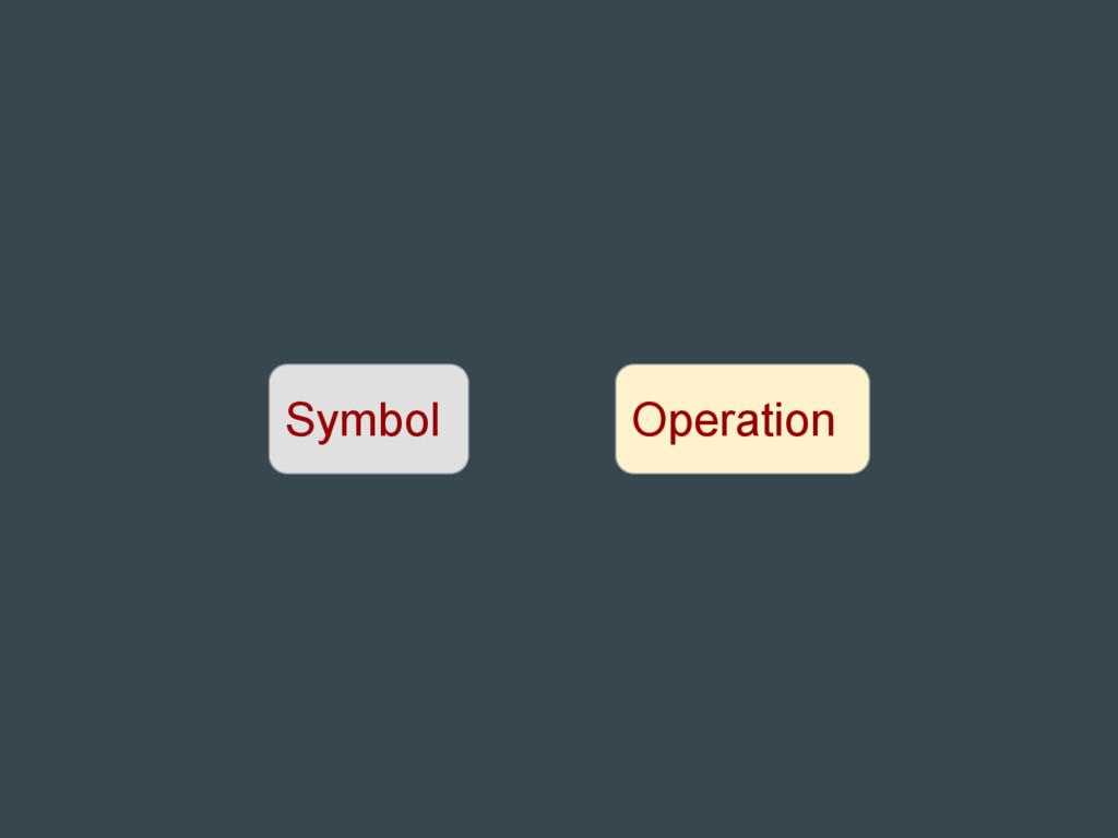 Symbol Operation