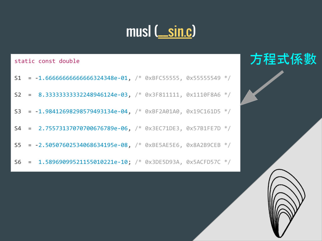 musl (__sin.c) static const double S1 = -1.6666...