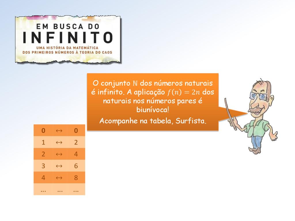 O conjunto ℕ dos números naturais é infinito. A...