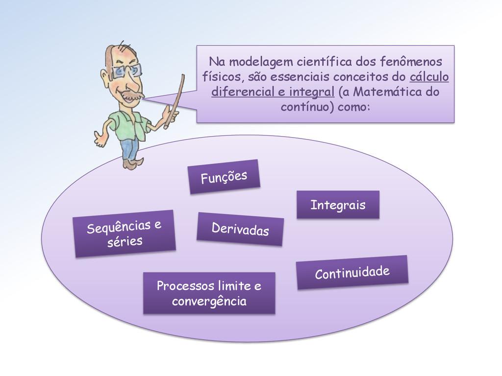 Processos limite e convergência Integrais Na mo...