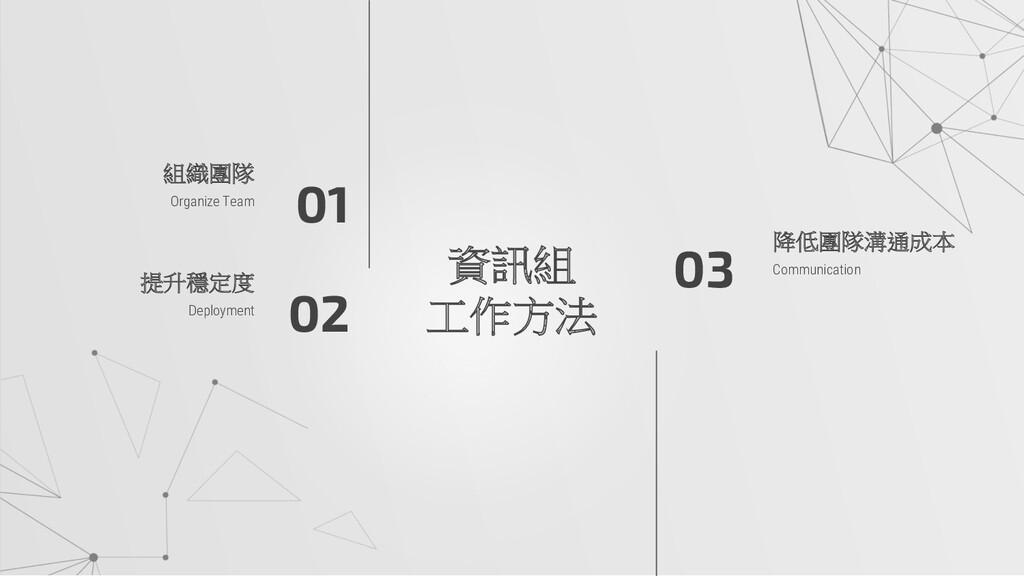資訊組 工作方法 組織團隊 Organize Team 02 01 03 提升穩定度 Depl...