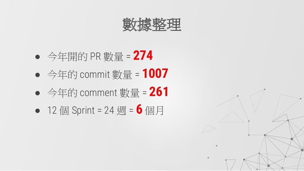 ● 今年開的 PR 數量 = 274 ● 今年的 commit 數量 = 1007 ● 今年的...
