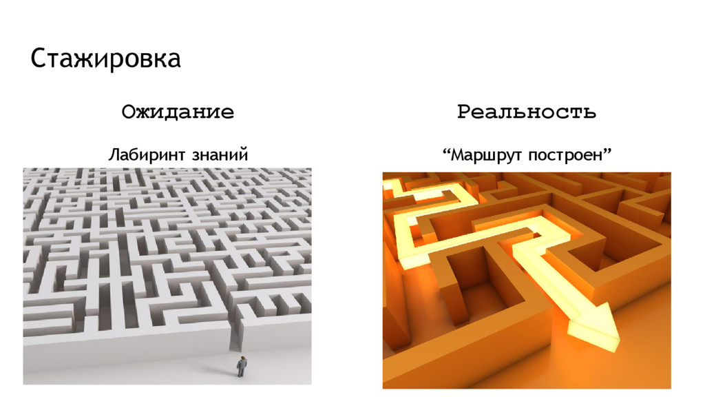 Стажировка Ожидание Лабиринт знаний Реальность ...