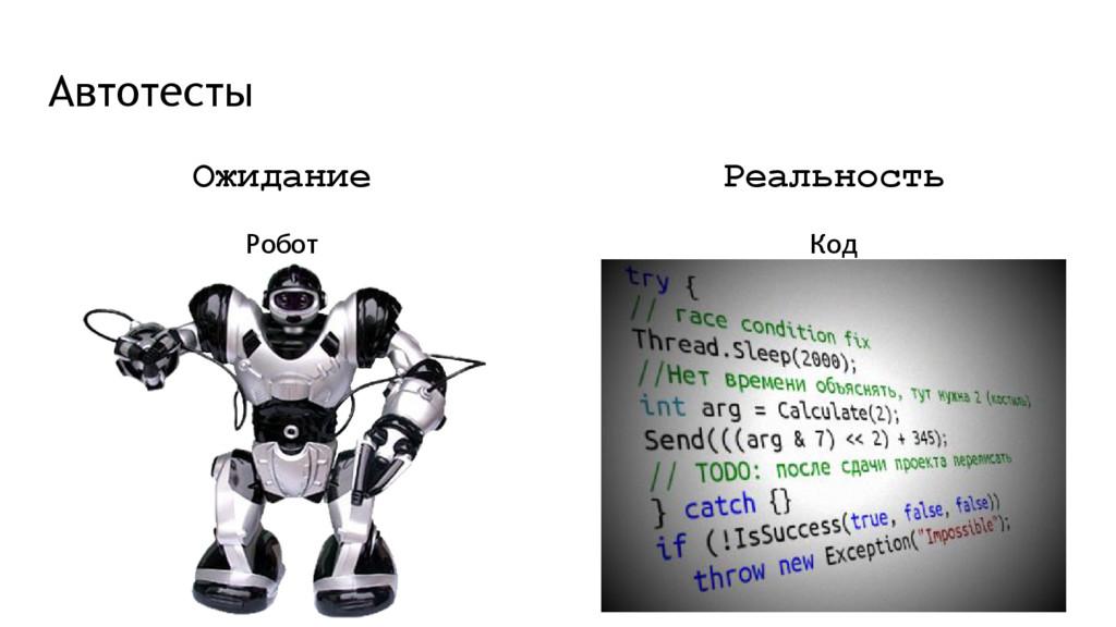 Автотесты Ожидание Робот Реальность Код