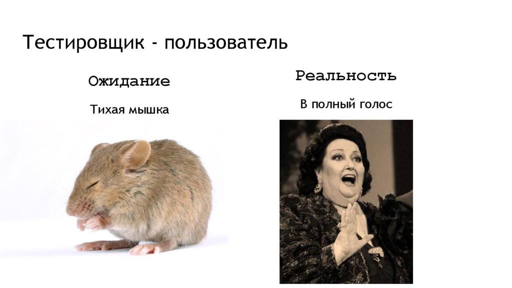 Тестировщик - пользователь Ожидание Тихая мышка...