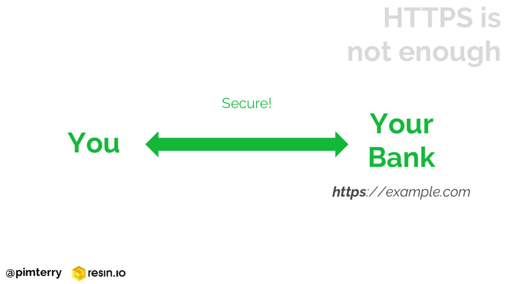 You Your Bank https://example.com Secure! HTTPS...